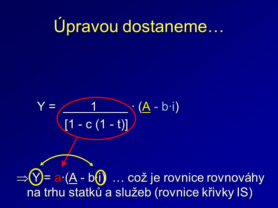 Úpravou dostaneme… Y = 1 · (A - b·i) [1 - c (1 - t)]